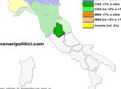 Sondaggio UMBRIA marzo 2014 (SCENARIPOLITICI) POLITICHE