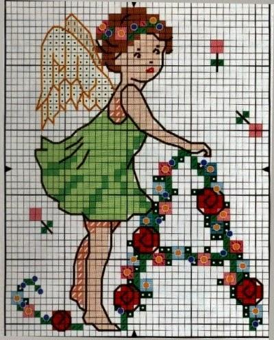 Schemi per il punto croce alfabeto con angeli e fiori for Schemi di cabina di log