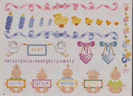 Schemi per il punto croce motivi per bambini a punto for Schemi punto croce alfabeto bambini