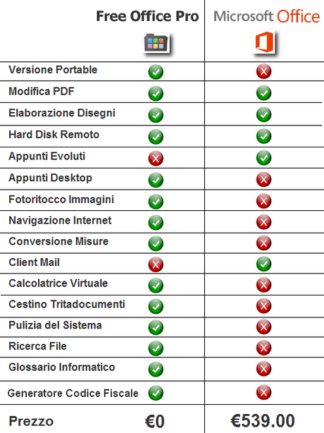 Free office pro 2014 portable installabile paperblog - Office 2014 portable ...