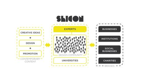 SHICON: CREATIVE SOLUTIONS FROM DESIGN TALENTS - INTERVISTA AD ENRICO APRICO