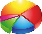 Inserire google analytics wordpress
