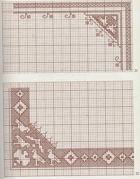 Schemi Elettrici Grande Punto : Grande raccolta di schemi a punto assisi paper