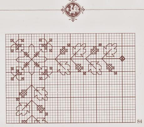 Schemi punto croce marilena 2 cristina 1 2 e 3 tattoo for Schemi di cabina di log