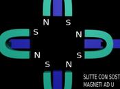 L'esperimento Ferlini barriera magnetica