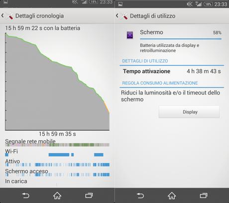 Screenshot 2014 05 07 23 33 58 600x533 Recensione Sony Xperia Z2, lo smartphone impermeabile  recensioni  z2 Xperia Z2 top gamma Sony Xperia Z2 sony Smartphone review recensione KitKat ip58 anteprima italiana android