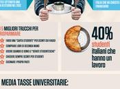 Costi studente universitario, un'infografica mostra come contenerli