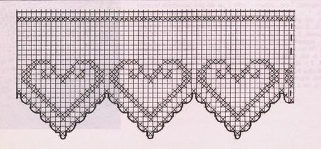 Schemi per il filet bordi con colombi e cuoricini paperblog for Schemi bordure uncinetto filet