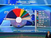Breve riflessione risultati delle elezioni europee