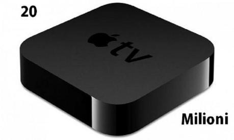 Apple-TV-560x336