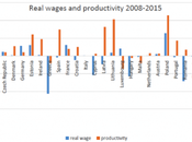 chimera della crescita l'Europa svalutazione salariale