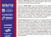 Team Ciatti Comunicato Stampa Round 5&6 Imola