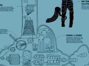 plastica degli oceani jeans firma Pharrell Williams