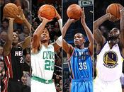 Star Game, Three-Point Contest: ecco partecipanti!