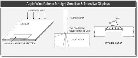 1 - cover - Apple wins patents for light Sensitive & Transitive Displays - Feb 2011