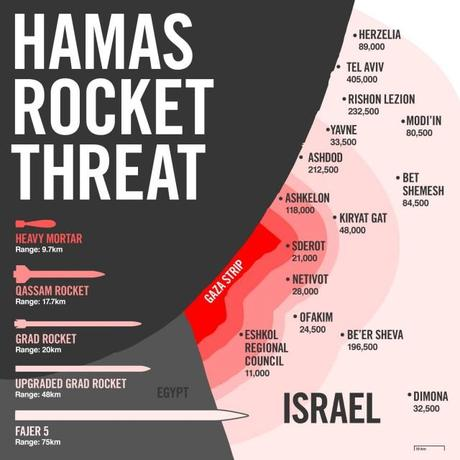 map rockets from Gaza