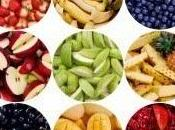 Acido salicilico contro tumori: aspirina dieta