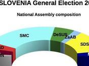 SLOVENIA General Election 2014 Results: 34,6% (+13,9%), 20,7%, DeSUS 10,2%