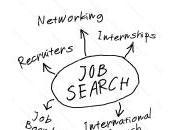 Trovare lavoro casa Londra agenzie