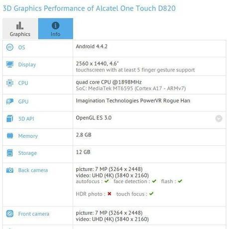 alcatel onetouch d820 Alcatel OneTouch D820: specifiche da paura smartphone  alcatel onetouch d820 alcatel