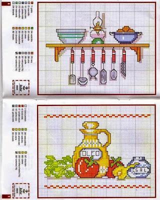 Schemi Punto Croce Per La Nostra Cucina Paperblog