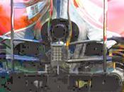 L'evoluzione aerodinamica (ASSENTE) della dall'inizio stagione