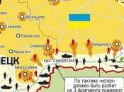 Kiev perdendo partita