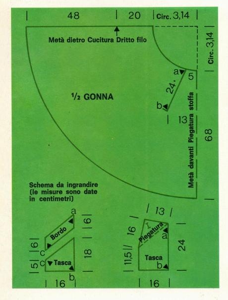 official photos fafd0 60311 Cucire gonne a mezza ruota - Paperblog