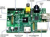 Installazione OpenMediaVault Raspberry