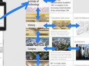 Attopedia: l'app giusta ricerche Android Wear