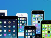 Ripristinare l'iPhone senza perdere Jailbreak |Guida|