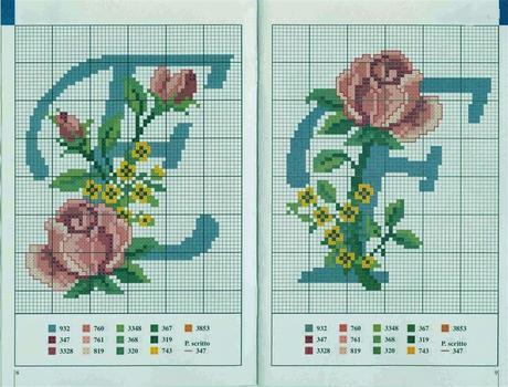 Schemi per il punto croce alfabeto con le rose paperblog for Alfabeto a punto croce schemi