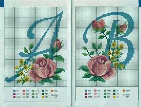 Schemi per il punto croce alfabeto con le rose paperblog for Punto croce schemi alfabeto