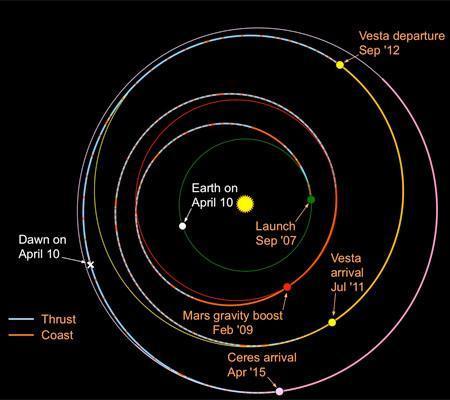 NASA Dawn posizione al 10 aprile 2014