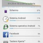 Screenshot 2014 08 09 18 46 58 150x150 Recensione Sony Xperia T3 by AndroidBlog recensioni  sony xperia t3 sony Smartphone recensione KitKat android