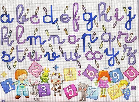Schemi a punto croce raccolta alfabeti paperblog for Schemi punto croce alfabeto bambini