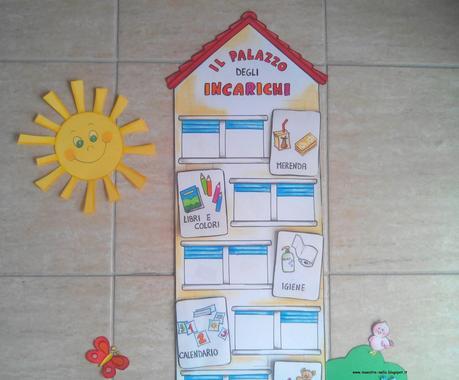 Il palazzo degli incarichi paperblog for Cartelloni scuola infanzia