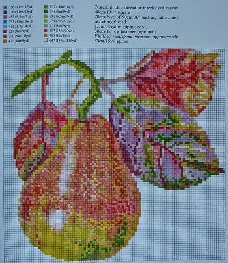 Raccolta di schemi a punto croce frutta e verdura paperblog for Schemi di cabina di log