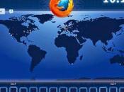 Mozilla Firefox: risoluzione problemi relativi plugin.