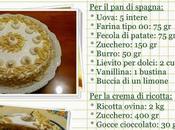 Torta crema ricotta mandorle