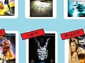 CineRdForum sommobuta Ciclo Ritorno Futuro