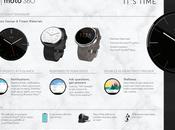 Motorola Moto svela un'infografica dettagliata