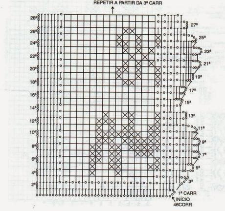 Schemi per il filet bordo per mensola con coniglietti for Schemi di cabina di log