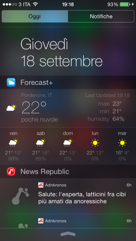 Forecast+
