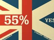 Referendum Scozia, ecco come sono andate conversazioni Twitter