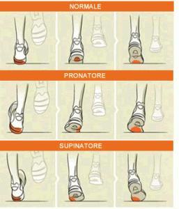scarpe supinatore running