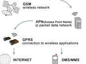Cos'è l'APN come modificarlo parametri navigazione [Guida]