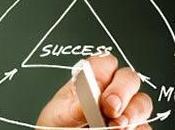 Vincere crisi coaching breve orientato alla soluzione