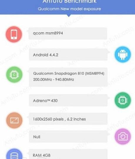 Sony Xperia Z3X leaks Sony Xperia Z3X: eccone un primo benchmark smartphone news  sony xperia z3x sony