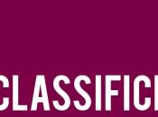 Classifiche FIMI Settimana 2014 (dal Settembre ottobre 2014)